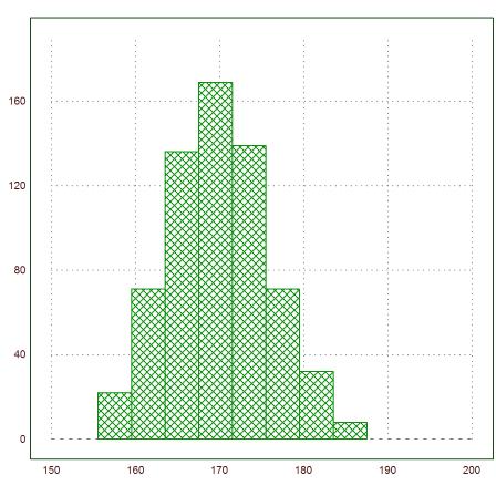 12 - Statistics-002